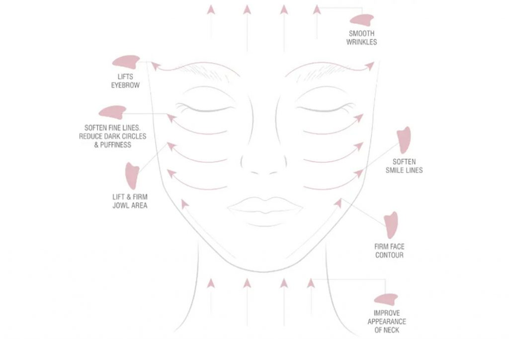 How to Gua Sha Facial Massage At Content Beauty UK
