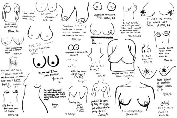 Follow this easy step by step guide on how to do an at home breast check